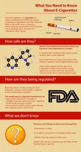 Explainer: What are e-cigarettes?